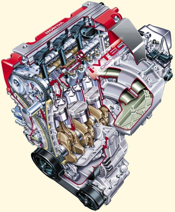 Engine Torque Specs Honda K20
